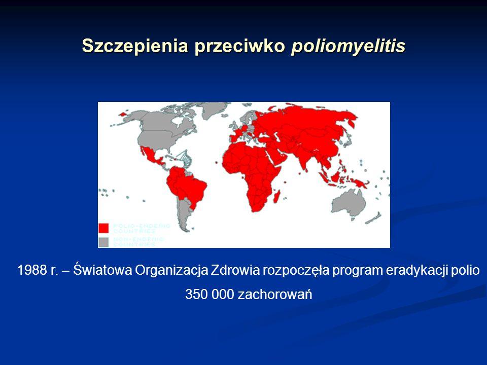 Szczepienia przeciwko poliomyelitis