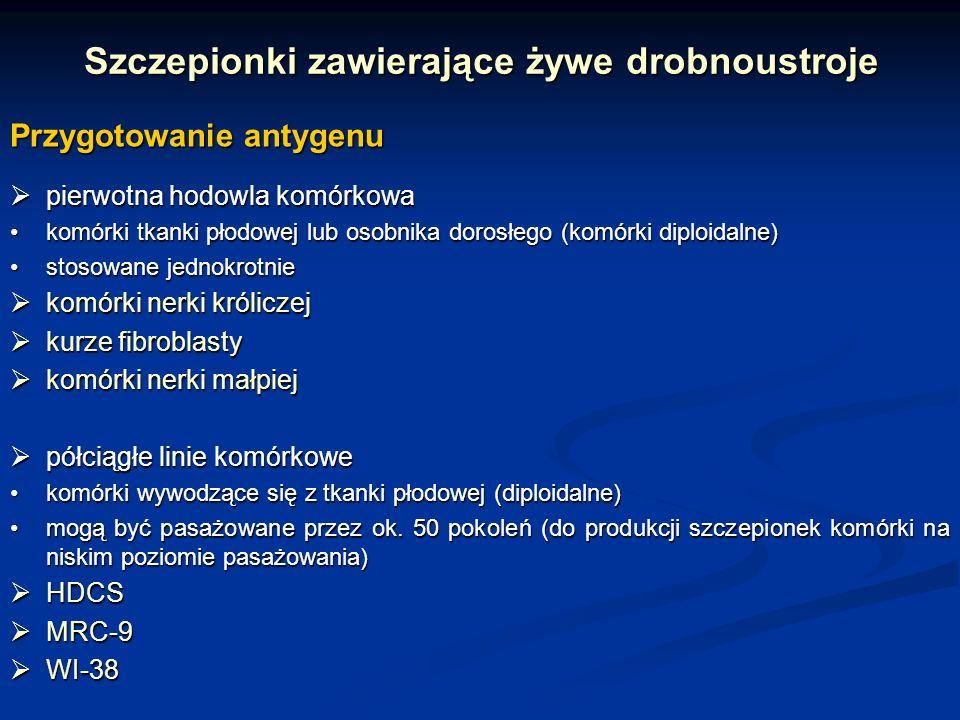 Szczepionki zawierające żywe drobnoustroje