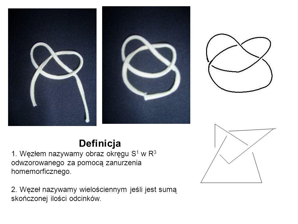 Definicja 1. Węzłem nazywamy obraz okręgu S1 w R3 odwzorowanego za pomocą zanurzenia homemorficznego.