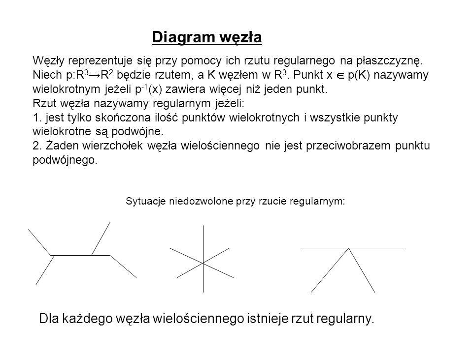 Diagram węzła Węzły reprezentuje się przy pomocy ich rzutu regularnego na płaszczyznę.