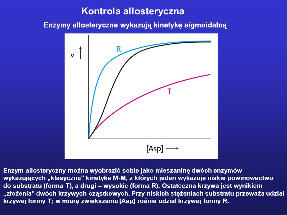 Kontrola allosteryczna