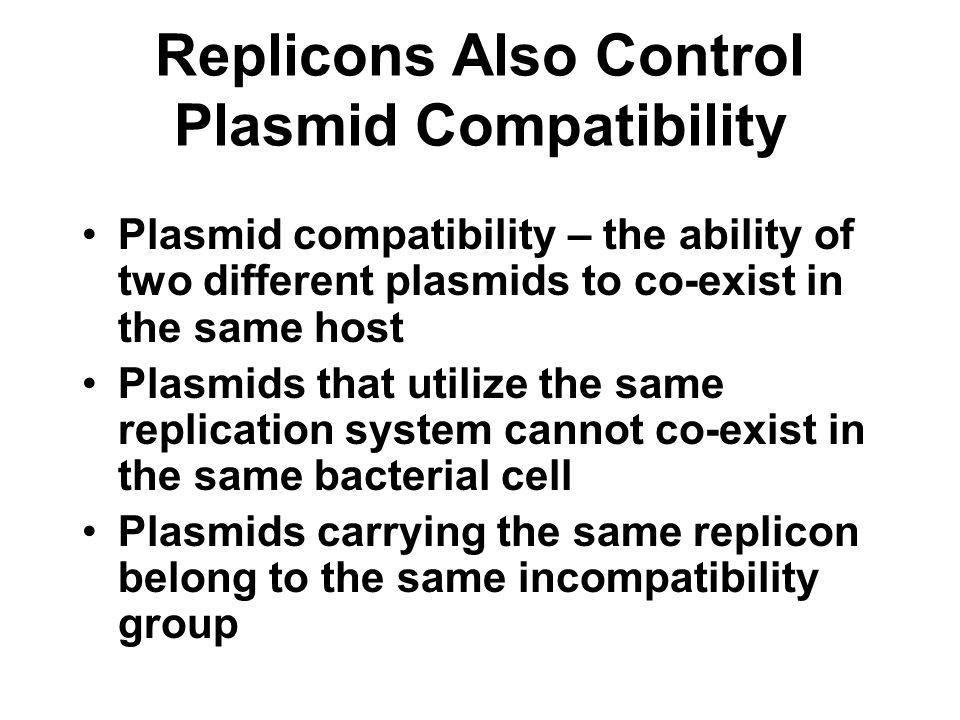 Replicons Also Control Plasmid Compatibility