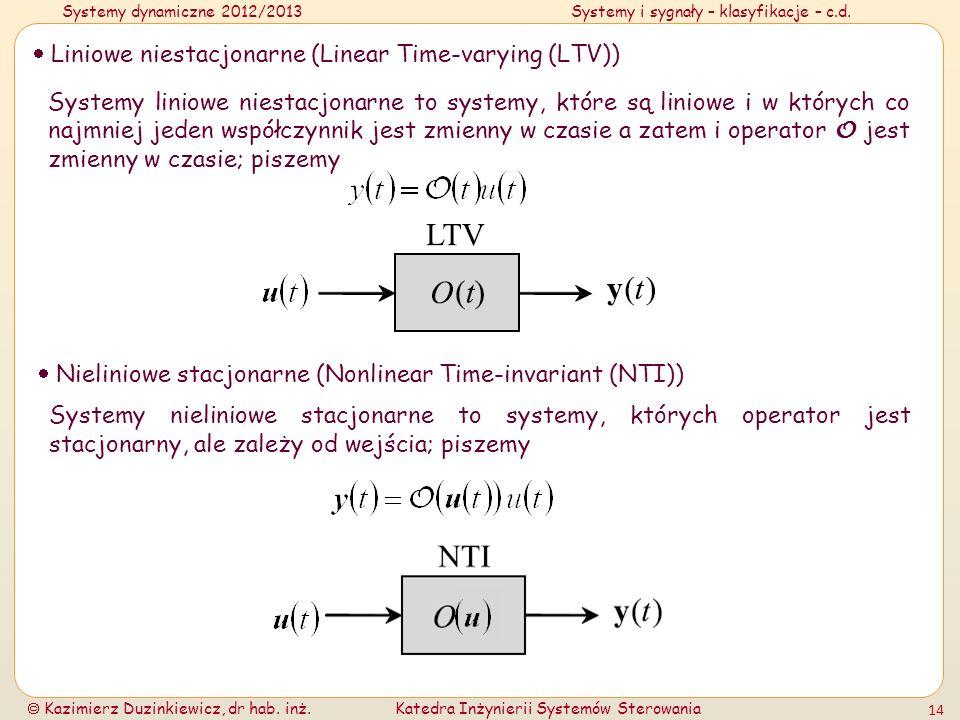  Liniowe niestacjonarne (Linear Time-varying (LTV))
