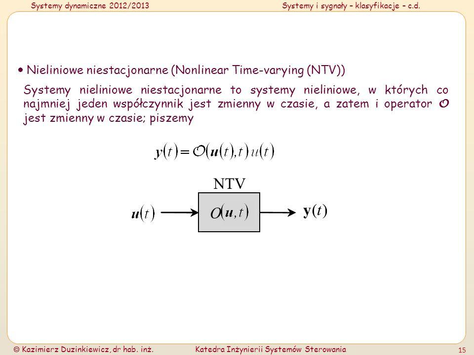  Nieliniowe niestacjonarne (Nonlinear Time-varying (NTV))
