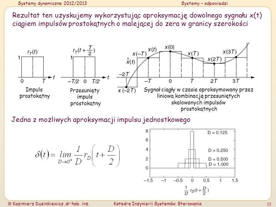 Jedna z możliwych aproksymacji impulsu jednostkowego
