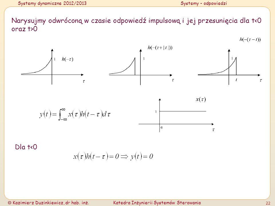 Narysujmy odwróconą w czasie odpowiedź impulsową i jej przesunięcia dla t<0 oraz t>0