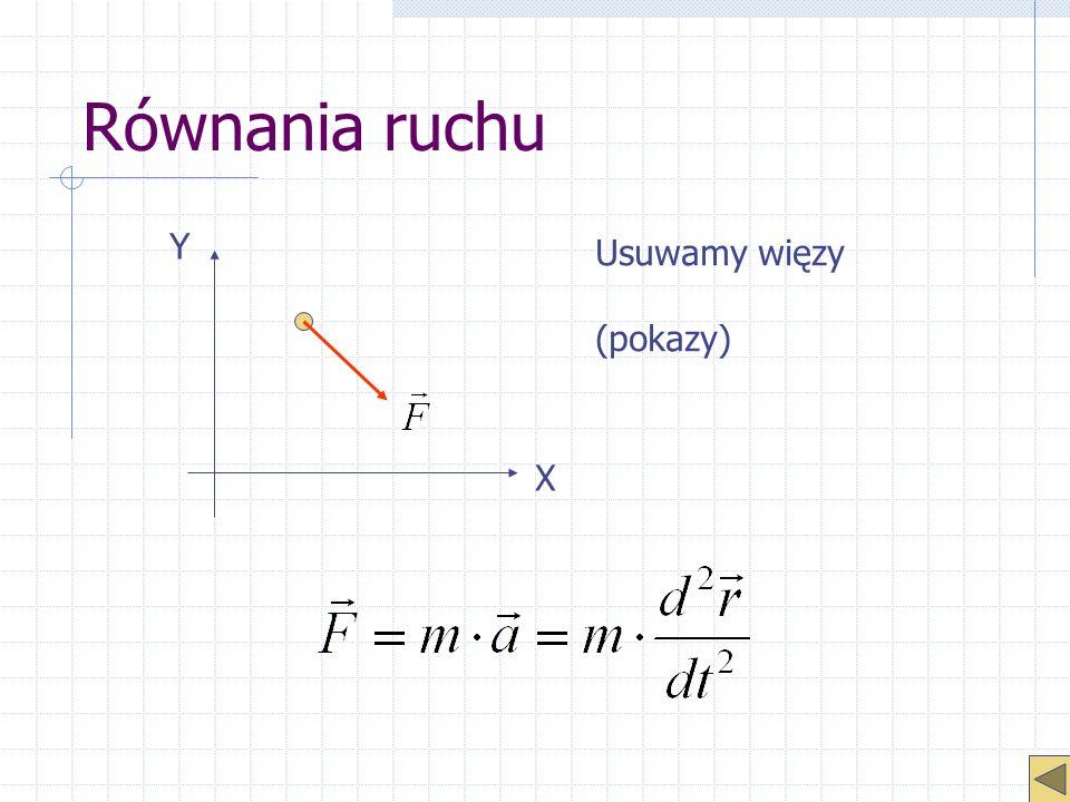 Równania ruchu Y Usuwamy więzy (pokazy) X