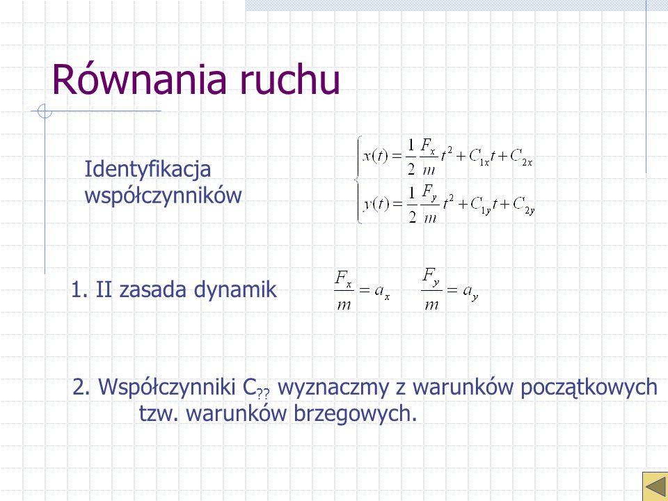 Równania ruchu Identyfikacja współczynników 1. II zasada dynamik
