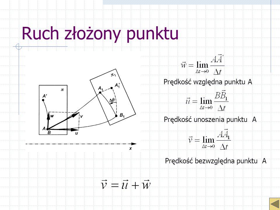 Ruch złożony punktu Prędkość względna punktu A