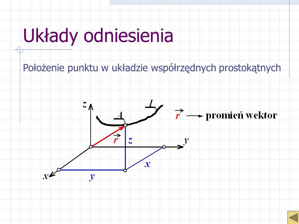 Układy odniesienia Położenie punktu w układzie współrzędnych prostokątnych