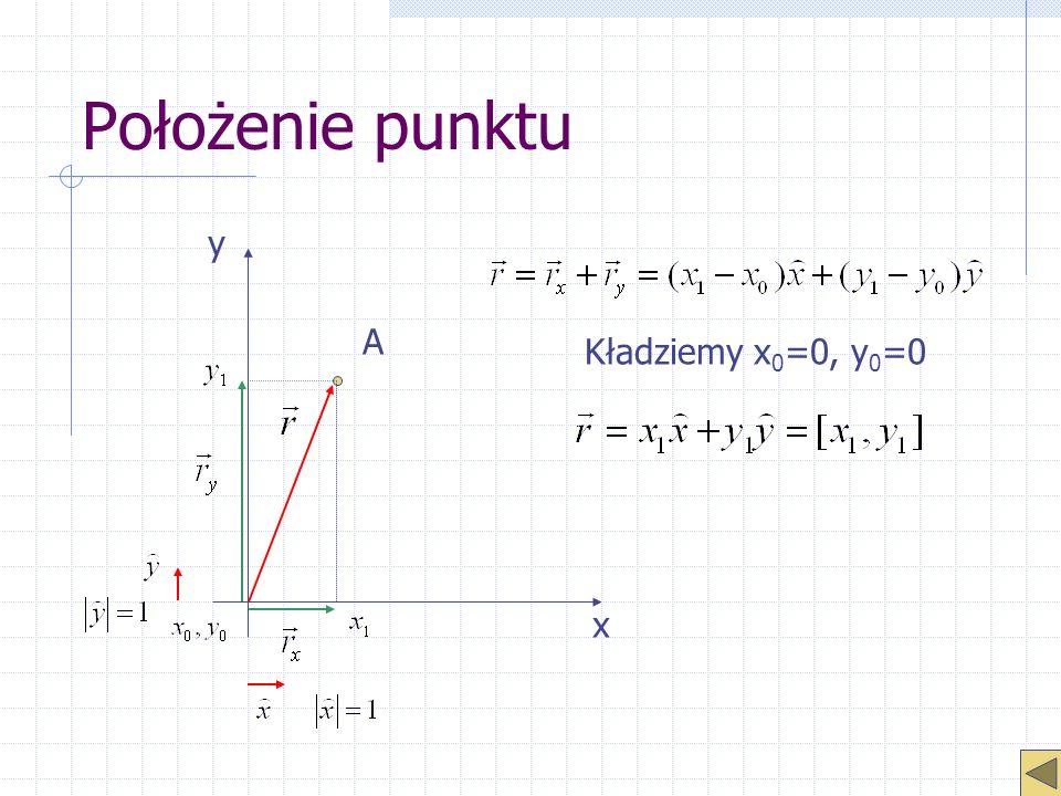 Położenie punktu y A Kładziemy x0=0, y0=0 x