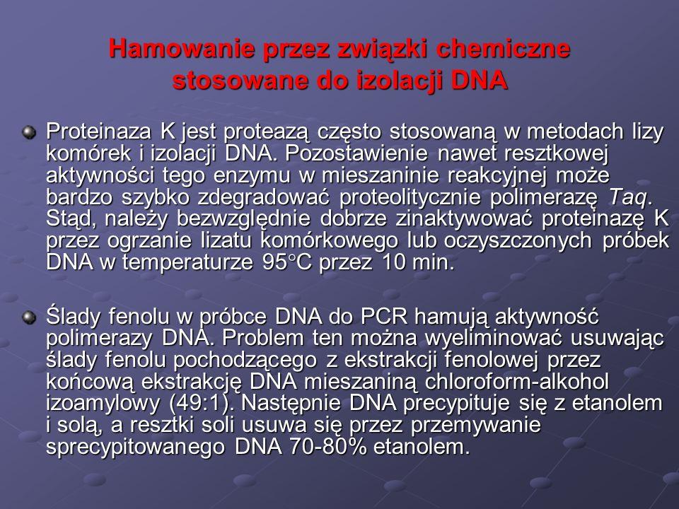 Hamowanie przez związki chemiczne stosowane do izolacji DNA
