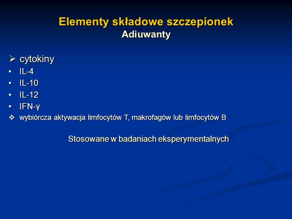 Elementy składowe szczepionek Adiuwanty