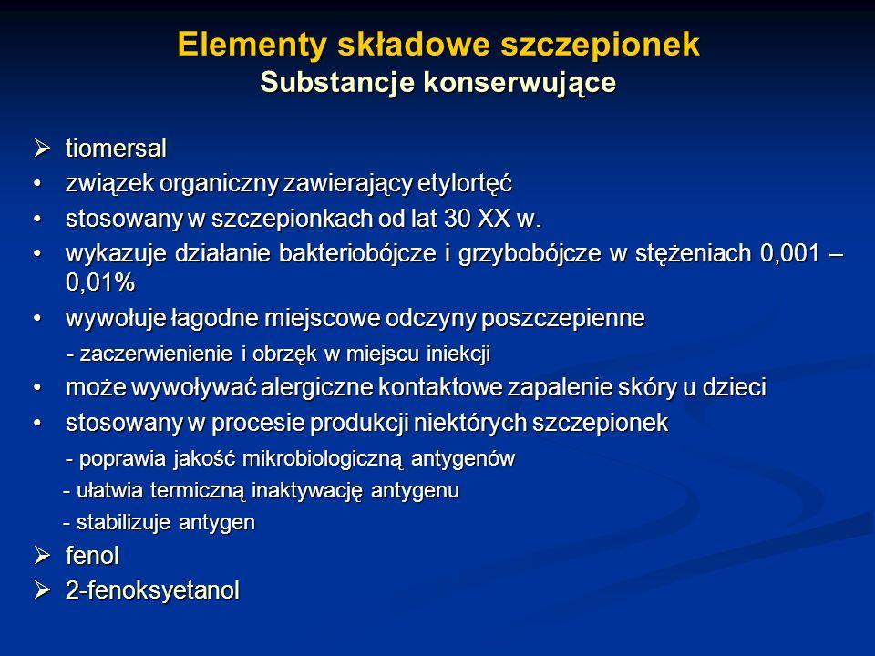 Elementy składowe szczepionek Substancje konserwujące
