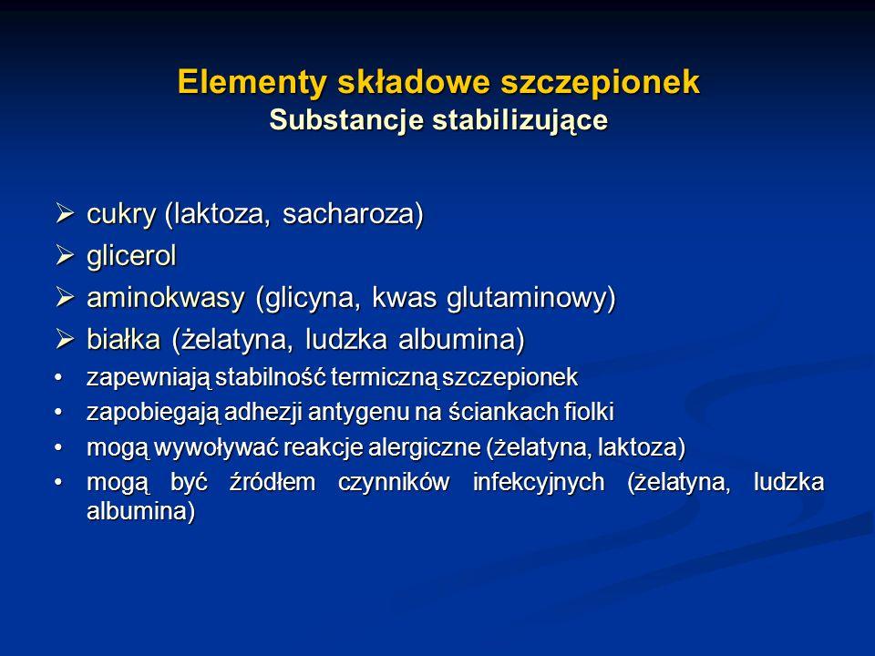 Elementy składowe szczepionek Substancje stabilizujące
