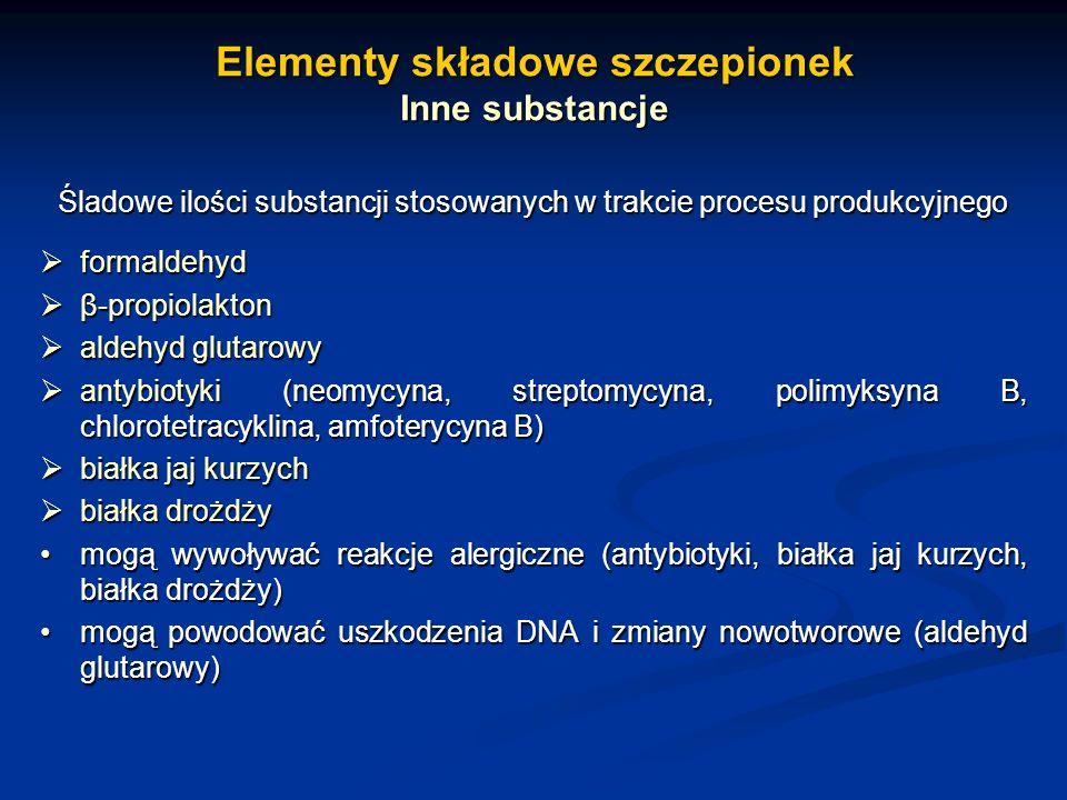 Elementy składowe szczepionek Inne substancje