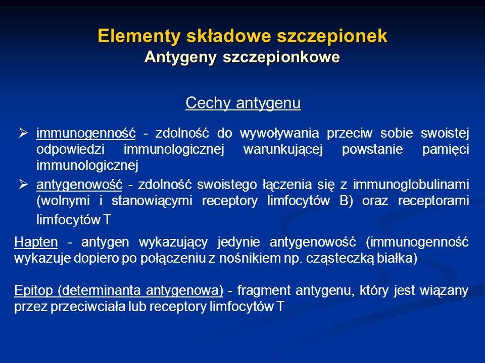 Elementy składowe szczepionek Antygeny szczepionkowe