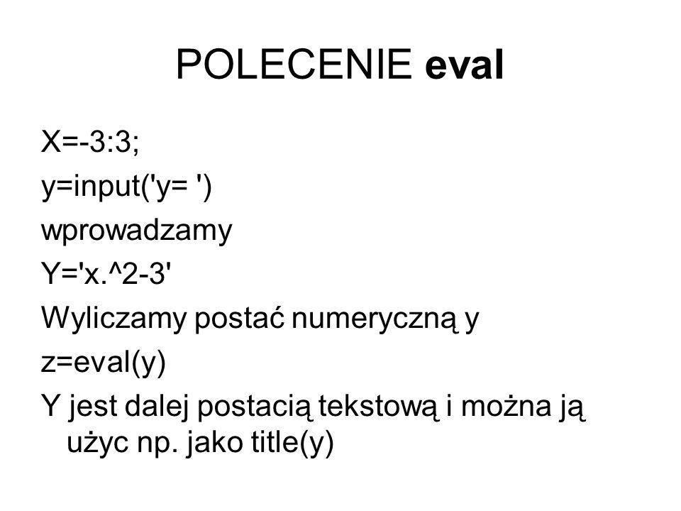 POLECENIE eval X=-3:3; y=input( y= ) wprowadzamy Y= x.^2-3