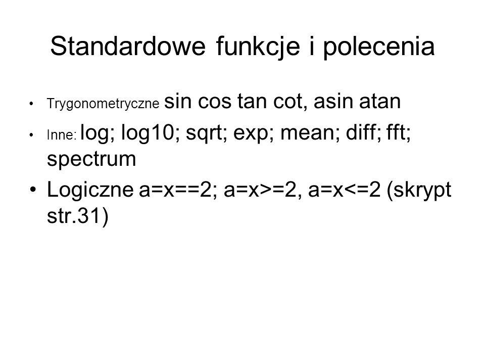 Standardowe funkcje i polecenia