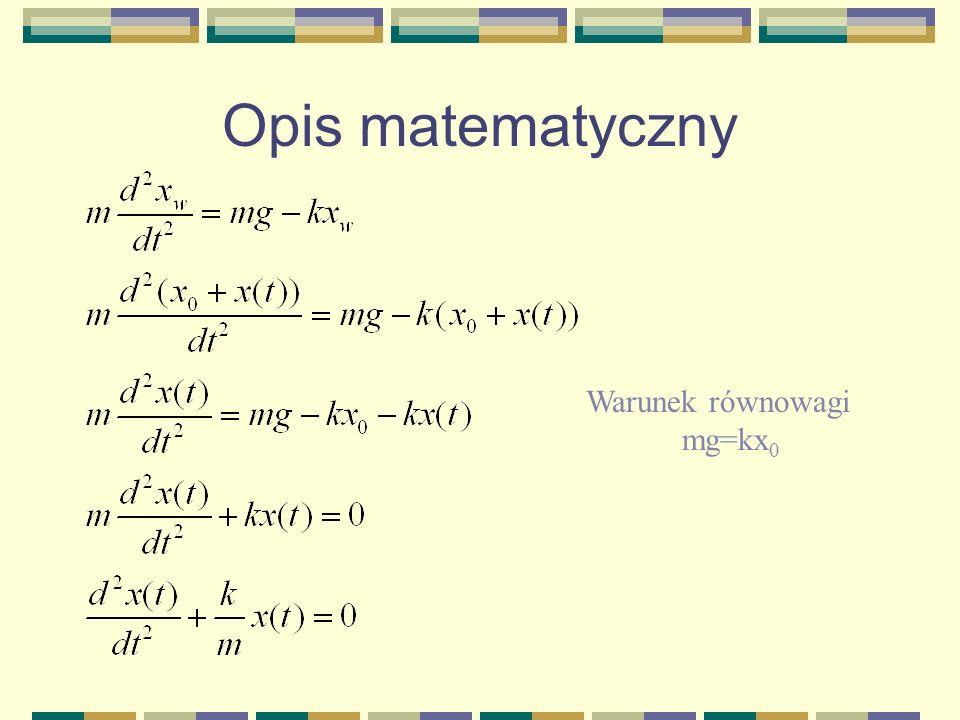 Opis matematyczny Warunek równowagi mg=kx0