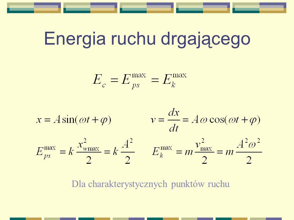 Energia ruchu drgającego
