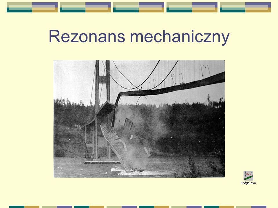 Rezonans mechaniczny