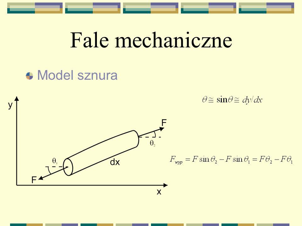 Fale mechaniczne Model sznura
