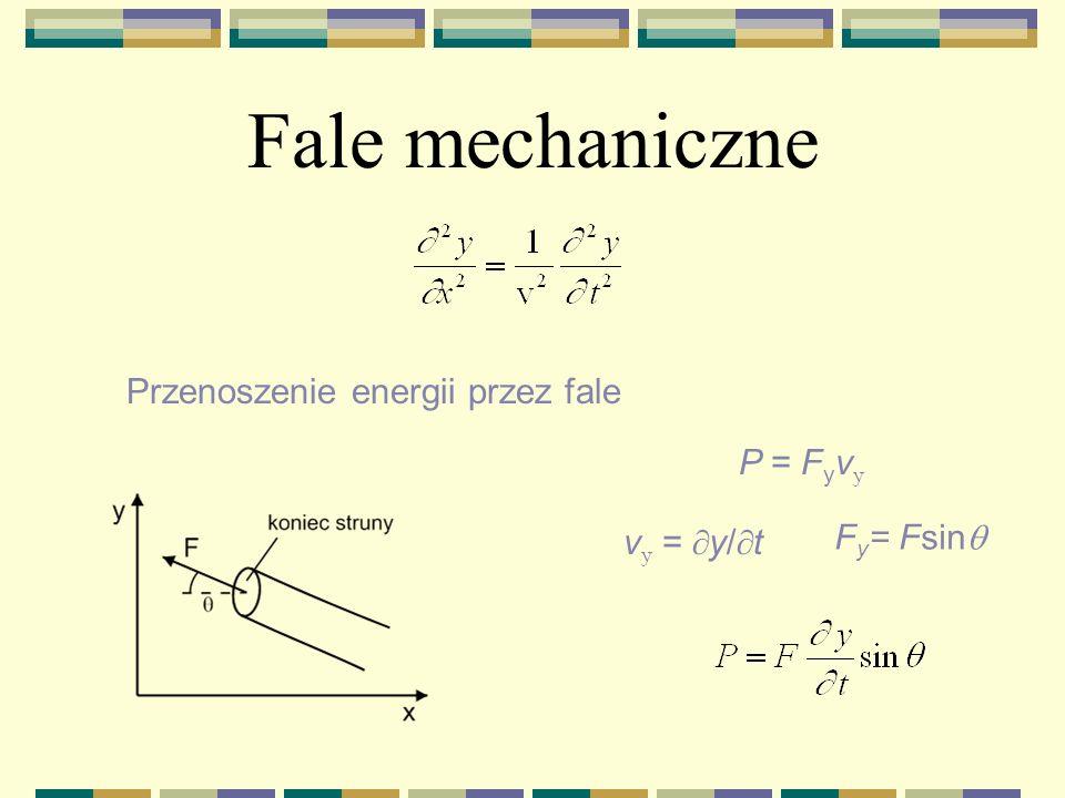 Fale mechaniczne Przenoszenie energii przez fale P = Fyvy Fy= Fsinq