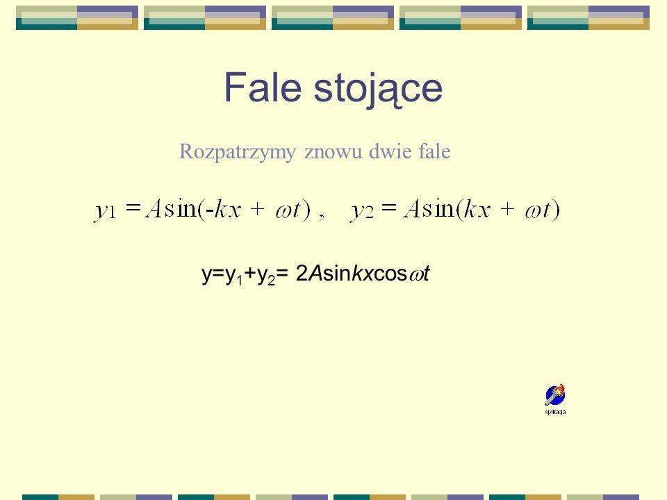 Fale stojące Rozpatrzymy znowu dwie fale y=y1+y2= 2Asinkxcost