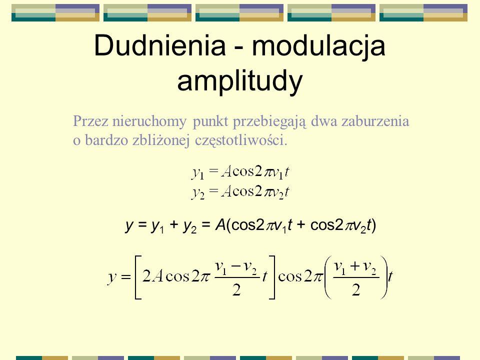 Dudnienia ‑ modulacja amplitudy