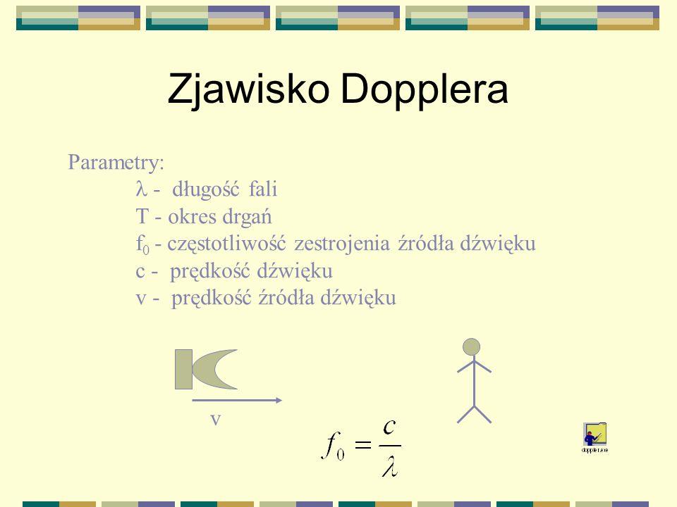 Zjawisko Dopplera Parametry:  - długość fali T - okres drgań