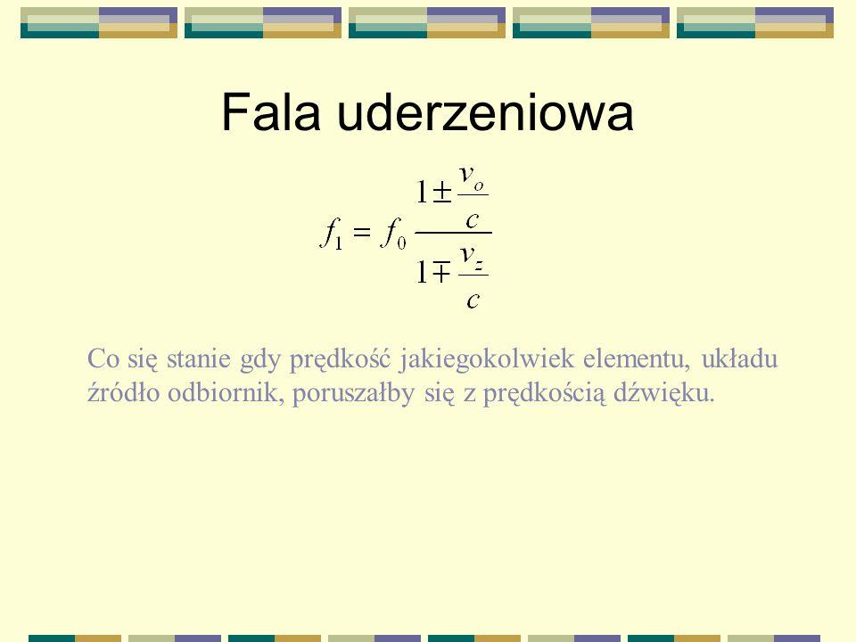 Fala uderzeniowa Co się stanie gdy prędkość jakiegokolwiek elementu, układu.