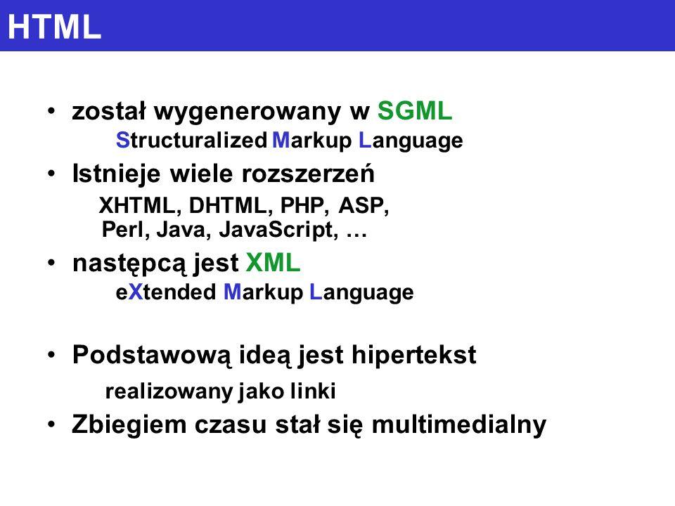 HTML został wygenerowany w SGML Structuralized Markup Language