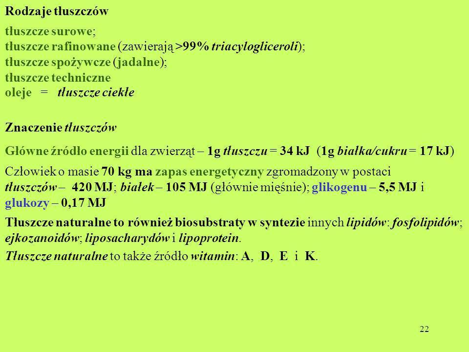 Rodzaje tłuszczów tłuszcze surowe; tłuszcze rafinowane (zawierają >99% triacylogliceroli); tłuszcze spożywcze (jadalne);
