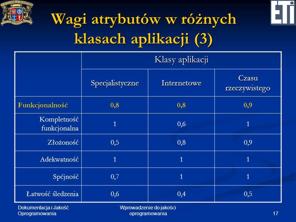 Wagi atrybutów w różnych klasach aplikacji (3)