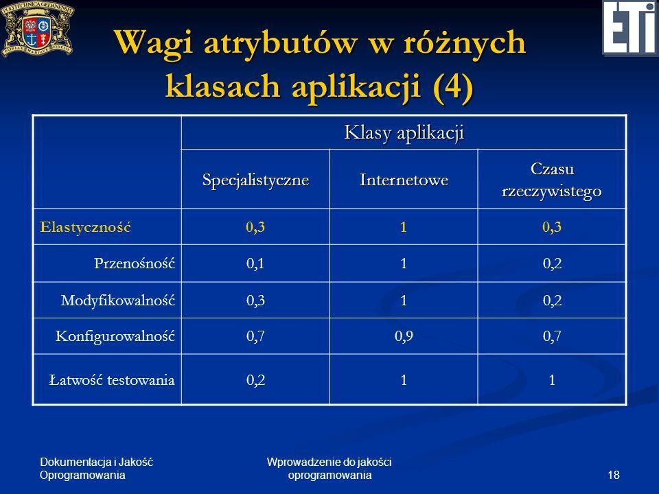 Wagi atrybutów w różnych klasach aplikacji (4)