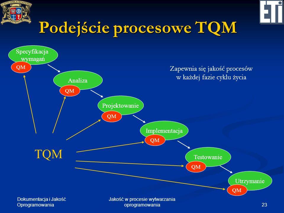 Podejście procesowe TQM