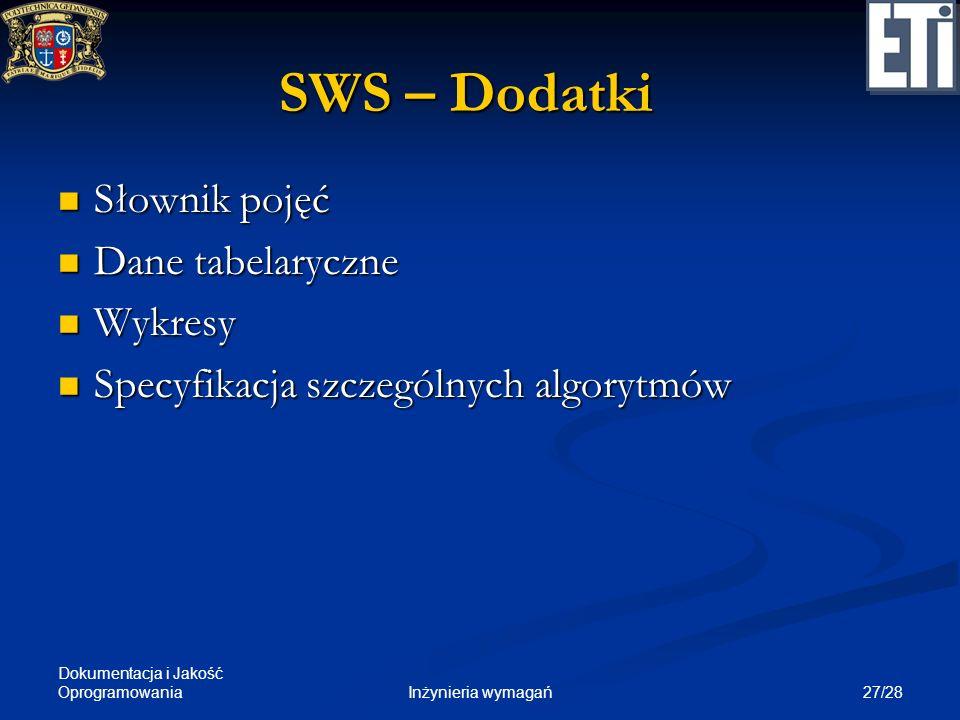 SWS – Dodatki Słownik pojęć Dane tabelaryczne Wykresy