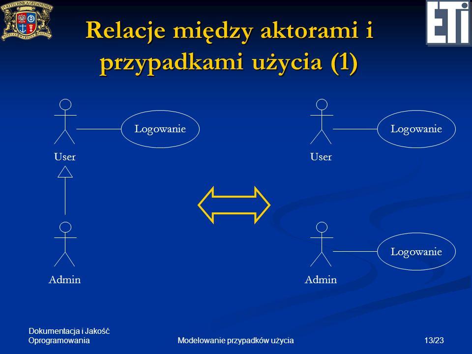 Relacje między aktorami i przypadkami użycia (1)