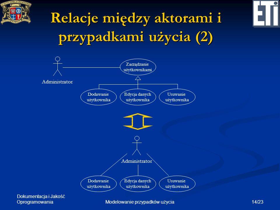 Relacje między aktorami i przypadkami użycia (2)
