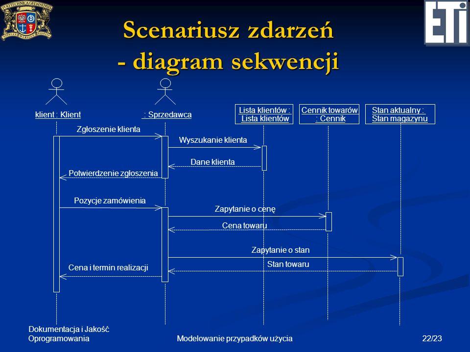 Scenariusz zdarzeń - diagram sekwencji