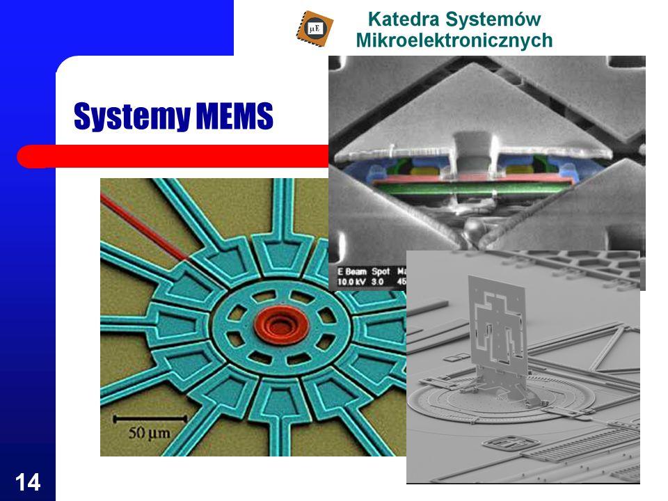 Systemy MEMS