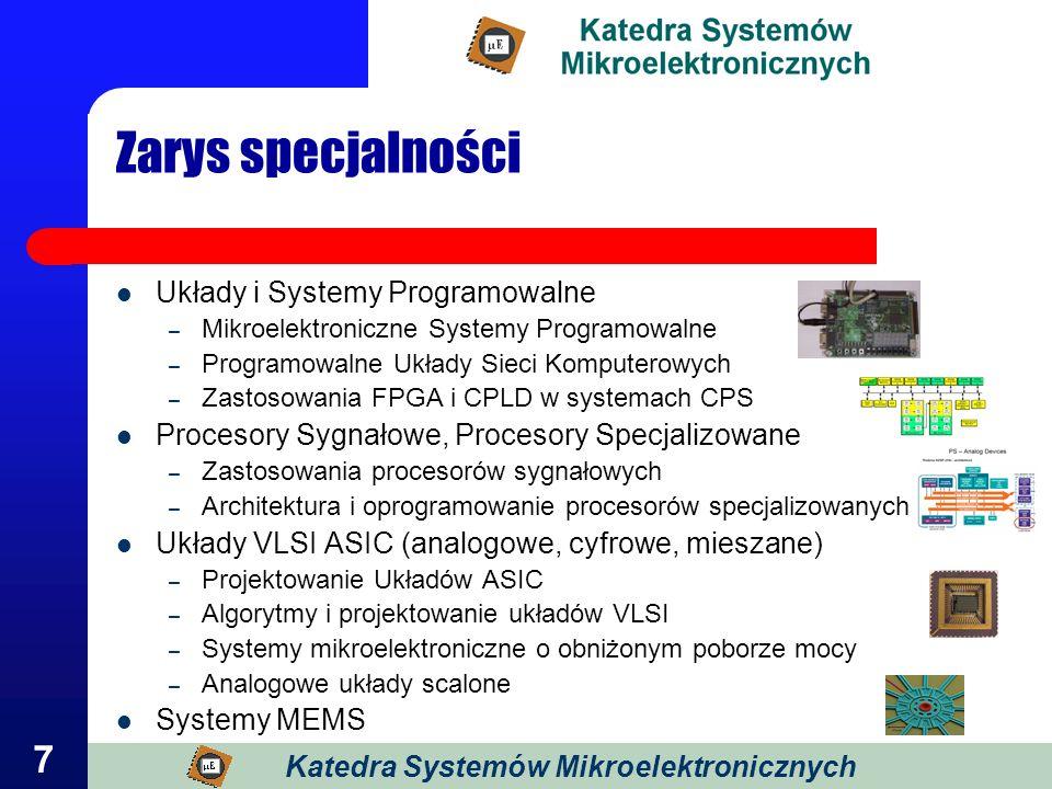 Katedra Systemów Mikroelektronicznych