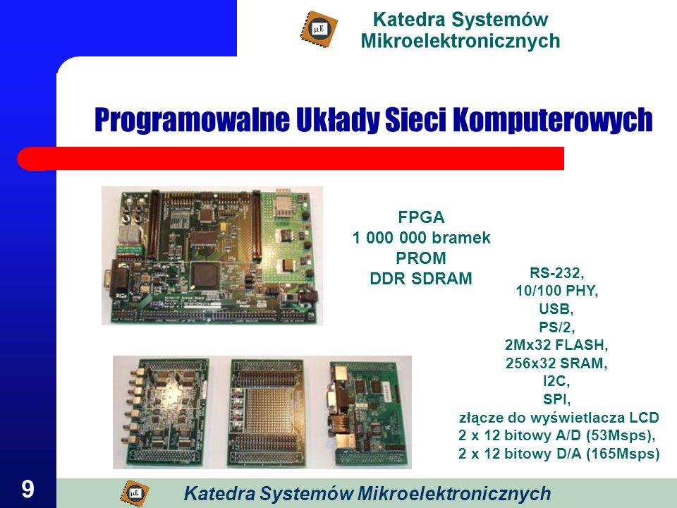 Programowalne Układy Sieci Komputerowych