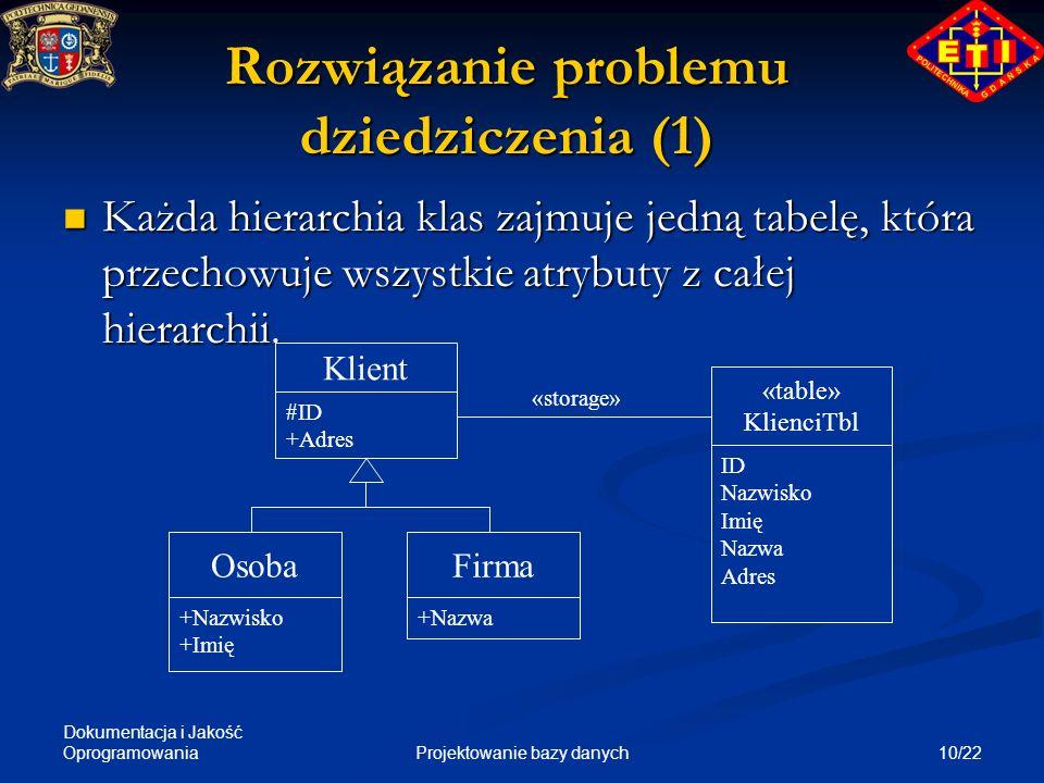 Rozwiązanie problemu dziedziczenia (1)