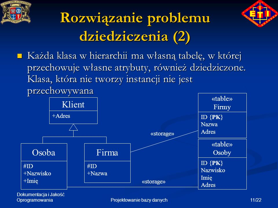 Rozwiązanie problemu dziedziczenia (2)