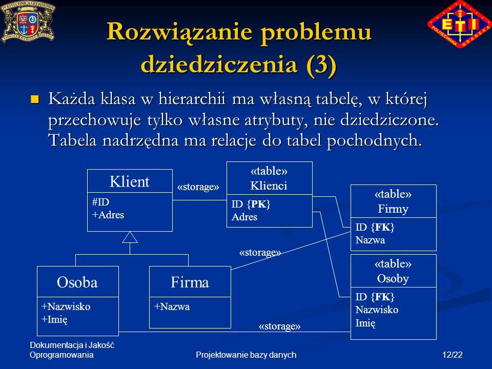 Rozwiązanie problemu dziedziczenia (3)