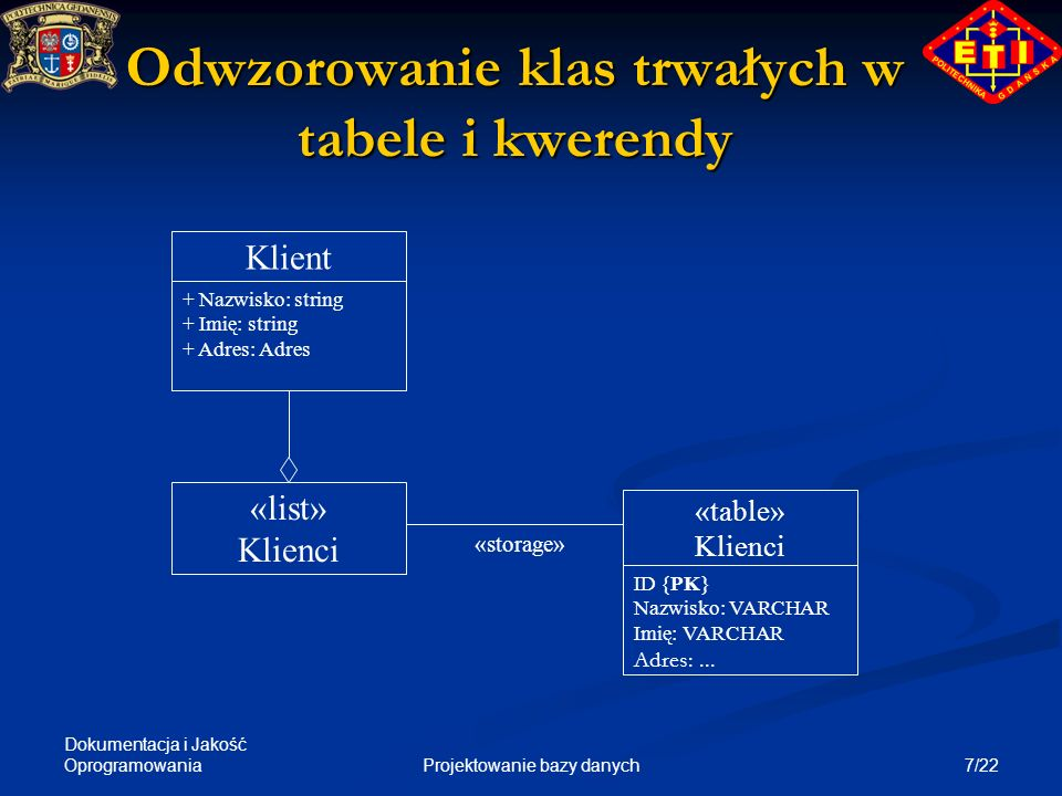 Odwzorowanie klas trwałych w tabele i kwerendy