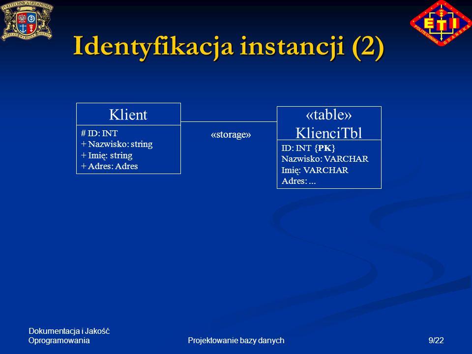 Identyfikacja instancji (2)