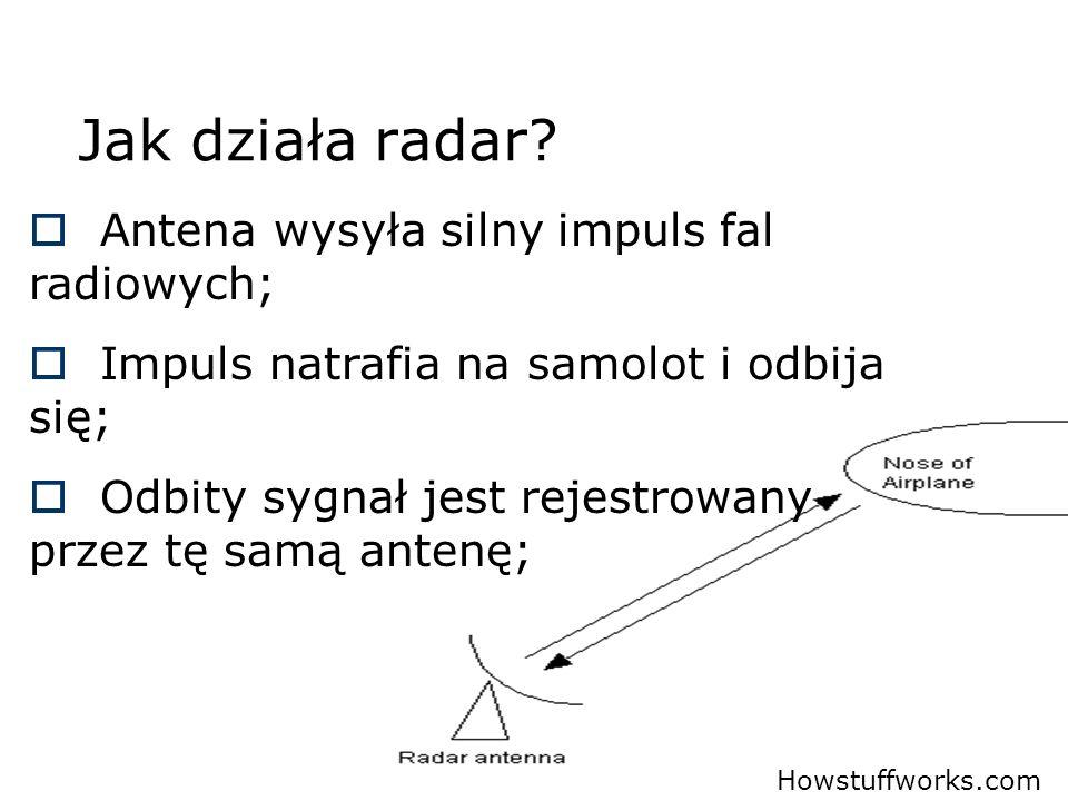 Jak działa radar Antena wysyła silny impuls fal radiowych;